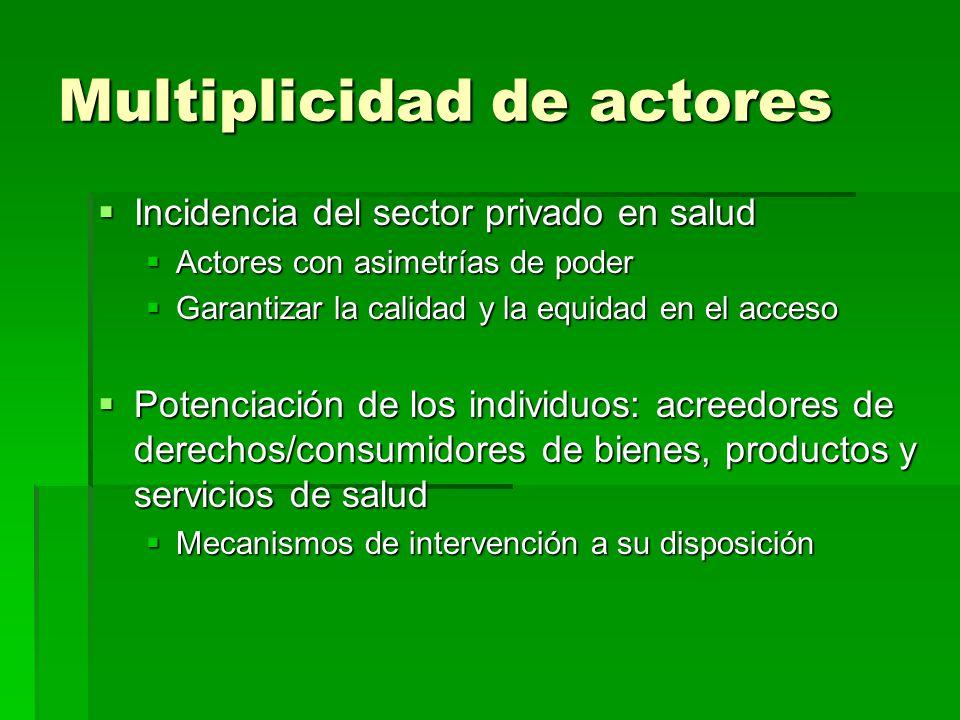 Multiplicidad de actores Incidencia del sector privado en salud Incidencia del sector privado en salud Actores con asimetrías de poder Actores con asi