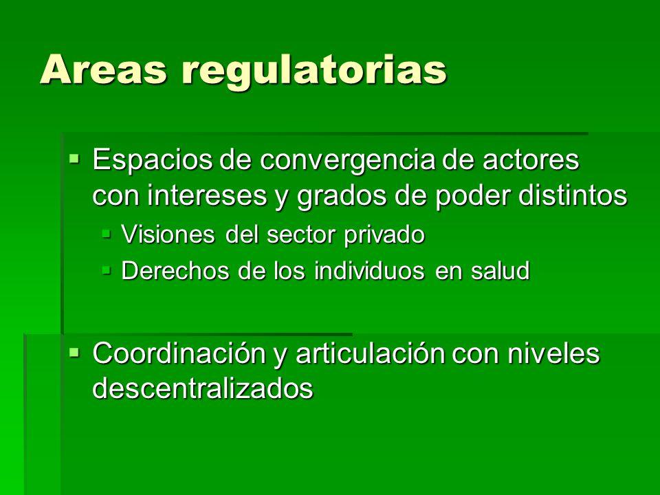 Areas regulatorias Espacios de convergencia de actores con intereses y grados de poder distintos Espacios de convergencia de actores con intereses y g