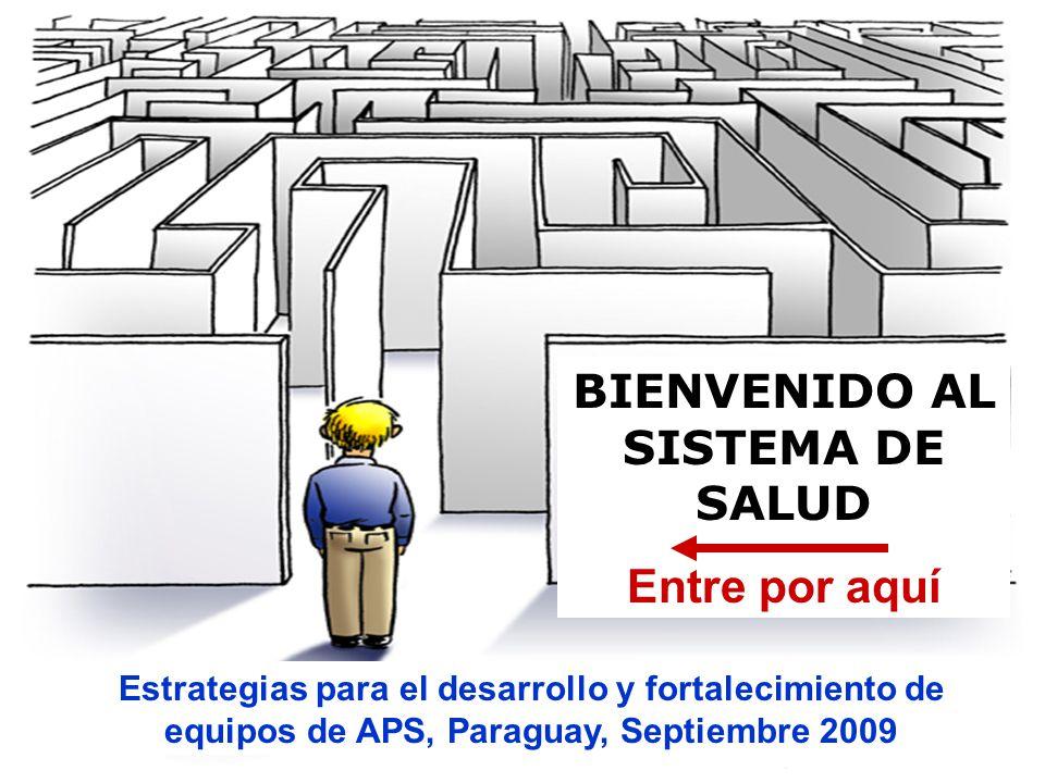 BIENVENIDO AL SISTEMA DE SALUD Entre por aquí Estrategias para el desarrollo y fortalecimiento de equipos de APS, Paraguay, Septiembre 2009
