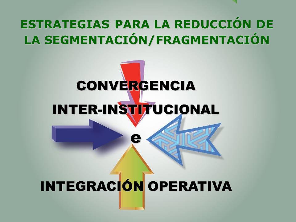 CONVERGENCIAINTER-INSTITUCIONALe INTEGRACIÓN OPERATIVA ESTRATEGIAS PARA LA REDUCCIÓN DE LA SEGMENTACIÓN/FRAGMENTACIÓN