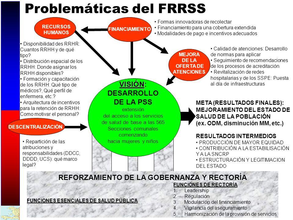 Productos esperados del FRRSS 4-5 talleres para operativizar las soluciones a los problemas que bloquean la transformación del sistema de salud haitiano (duración: un año) Disponibilidad de datos que permitan ajustar la PNS y el PSNRSS Recomendaciones sobre las acciones que el MSPP debe tomar para que los actores en salud se alineen con el PSNRSS Soluciones operativas sobre el periodo 2007-15 para los grandes desafíos identificados para el PSNRSS Visión harmonizada de los actores sobre sus contribuciones a la implementación del PSNRSS y alineamiento de sus acciones en consecuencia Herramientas de seguimiento para facilitar el papel de promotor y jefe de orquesta del MSPP del proceso de reforma del sector salud en Haití