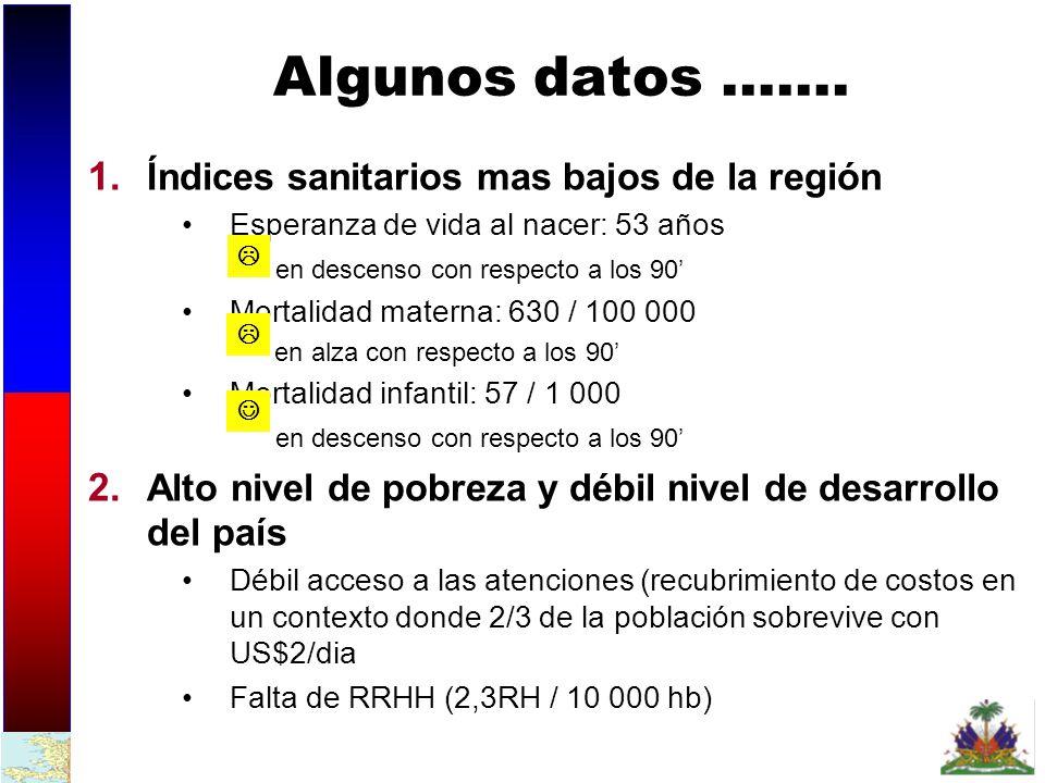DESAFÍOS CON RESPECTO A LA COORDINACIÓN INSTITUCIONAL 1.