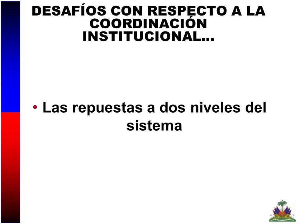 MECANISMOS DE COORDINACIÓN INSTITUCIONAL Respuestas de nivel operativo 1.
