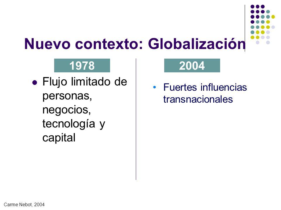 Nuevo contexto: Globalización Flujo limitado de personas, negocios, tecnología y capital 19782004 Fuertes influencias transnacionales Carme Nebot, 2004