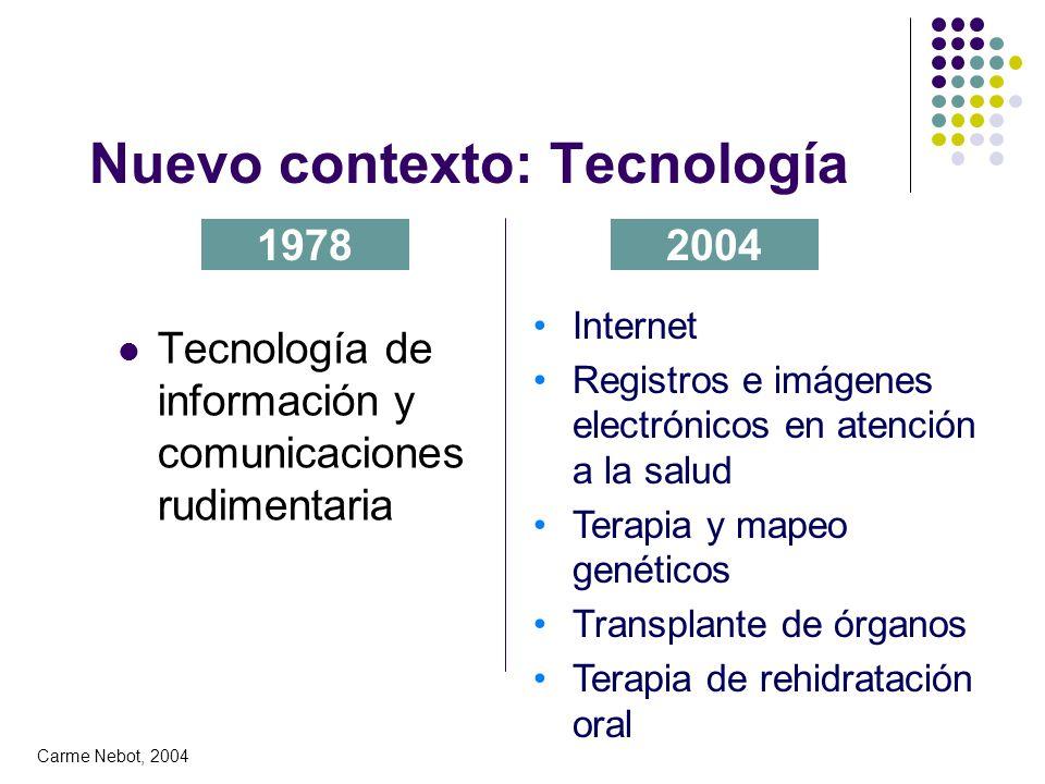 Nuevo contexto: Tecnología Tecnología de información y comunicaciones rudimentaria 19782004 Internet Registros e imágenes electrónicos en atención a la salud Terapia y mapeo genéticos Transplante de órganos Terapia de rehidratación oral Carme Nebot, 2004