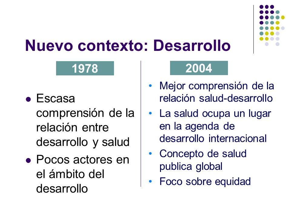 Nuevo contexto: Desarrollo Escasa comprensión de la relación entre desarrollo y salud Pocos actores en el ámbito del desarrollo 1978 2004 Mejor comprensión de la relación salud-desarrollo La salud ocupa un lugar en la agenda de desarrollo internacional Concepto de salud publica global Foco sobre equidad
