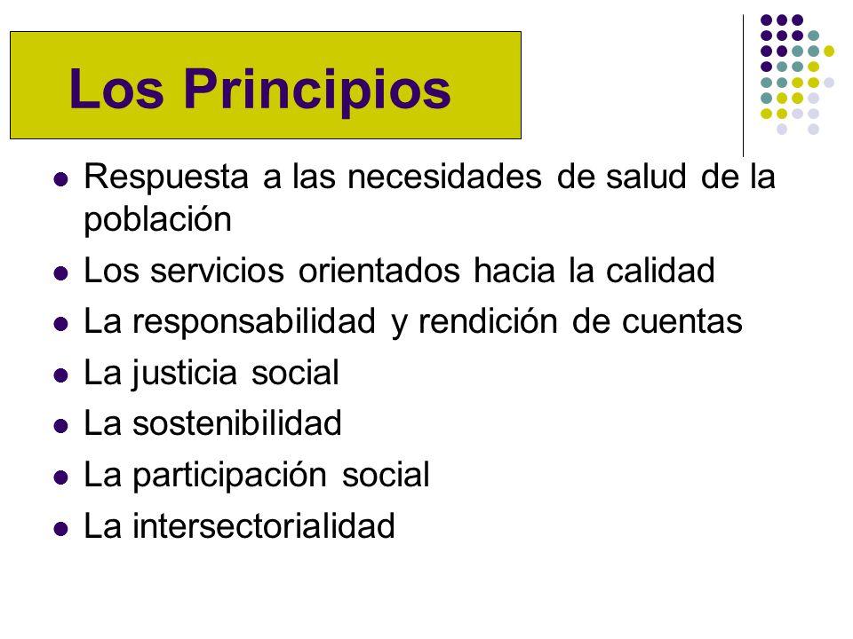 Los Principios Respuesta a las necesidades de salud de la población Los servicios orientados hacia la calidad La responsabilidad y rendición de cuentas La justicia social La sostenibilidad La participación social La intersectorialidad