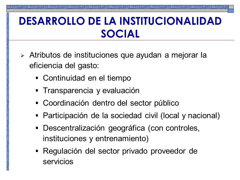 DESARROLLO DE LA INSTITUCIONALIDAD SOCIAL Atributos de instituciones que ayudan a mejorar la eficiencia del gasto: Continuidad en el tiempo Transparen