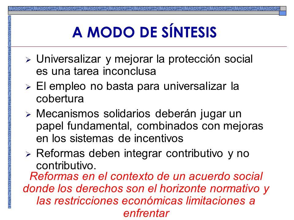 A MODO DE SÍNTESIS Universalizar y mejorar la protección social es una tarea inconclusa El empleo no basta para universalizar la cobertura Mecanismos