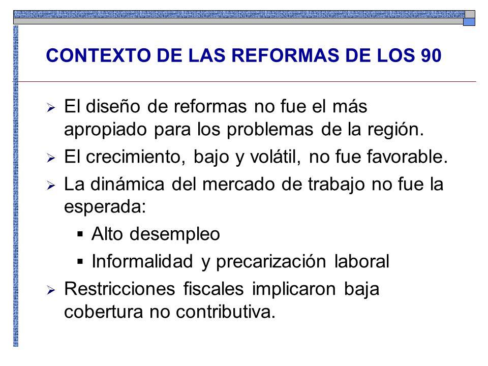 El diseño de reformas no fue el más apropiado para los problemas de la región. El crecimiento, bajo y volátil, no fue favorable. La dinámica del merca