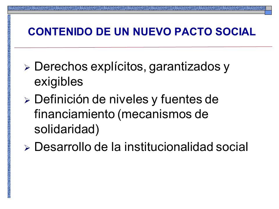 Derechos explícitos, garantizados y exigibles Definición de niveles y fuentes de financiamiento (mecanismos de solidaridad) Desarrollo de la institucionalidad social CONTENIDO DE UN NUEVO PACTO SOCIAL