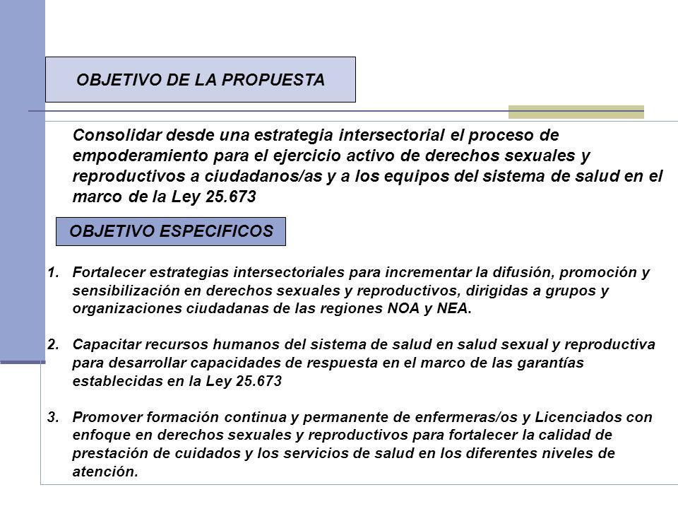 OBJETIVO DE LA PROPUESTA Consolidar desde una estrategia intersectorial el proceso de empoderamiento para el ejercicio activo de derechos sexuales y r