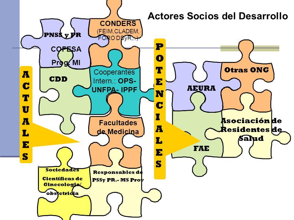 Estrategias Actores Socios del Desarrollo PNSS y PR AEURA FAE Responsables de PSSy PR.- MS Prov Sociedades Científicas de Ginecologia/ obstetricia Aso