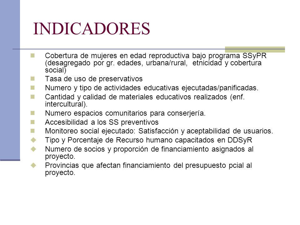 INDICADORES Cobertura de mujeres en edad reproductiva bajo programa SSyPR (desagregado por gr. edades, urbana/rural, etnicidad y cobertura social) Tas