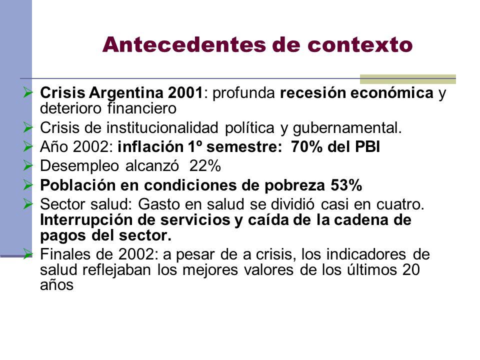 Antecedentes de contexto Crisis Argentina 2001: profunda recesión económica y deterioro financiero Crisis de institucionalidad política y gubernamenta