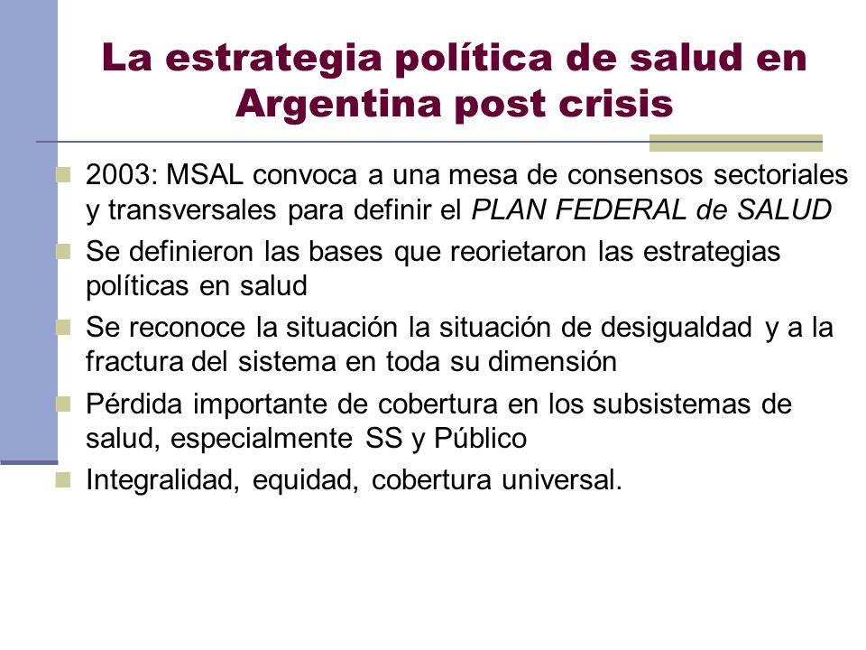 La estrategia política de salud en Argentina post crisis 2003: MSAL convoca a una mesa de consensos sectoriales y transversales para definir el PLAN F