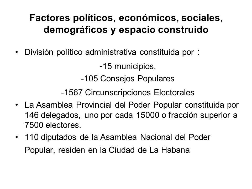 Factores políticos, económicos, sociales, demográficos y espacio construido División político administrativa constituida por : - 15 municipios, -105 C