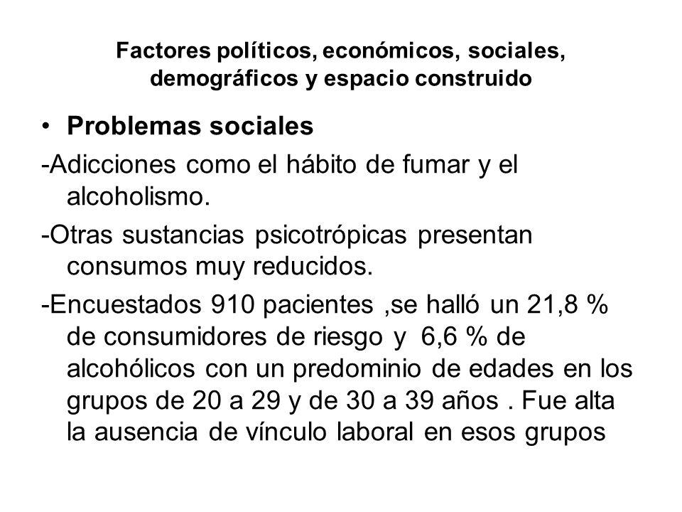 Factores políticos, económicos, sociales, demográficos y espacio construido Problemas sociales -Adicciones como el hábito de fumar y el alcoholismo. -