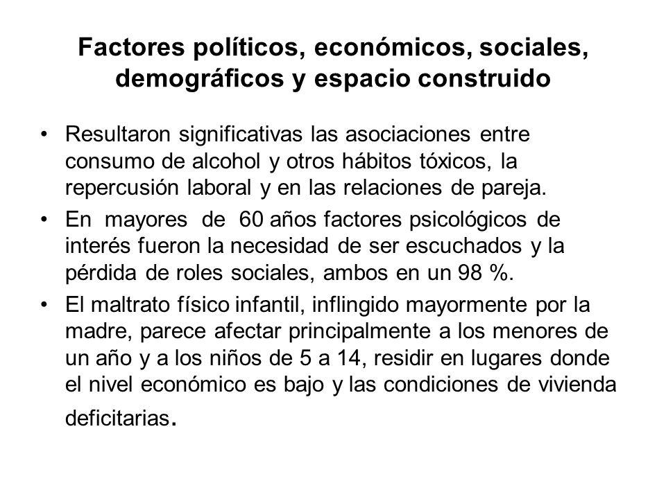 Factores políticos, económicos, sociales, demográficos y espacio construido Resultaron significativas las asociaciones entre consumo de alcohol y otro