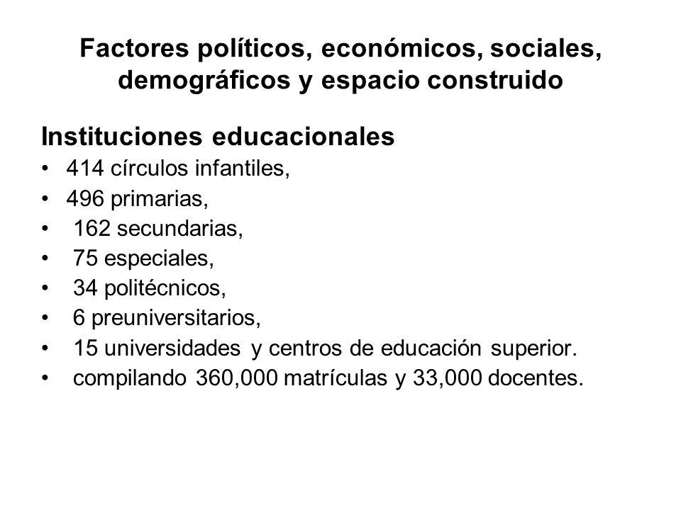 Factores políticos, económicos, sociales, demográficos y espacio construido Instituciones educacionales 414 círculos infantiles, 496 primarias, 162 se