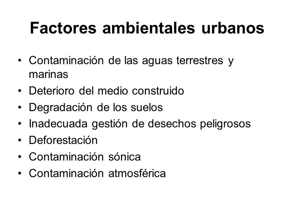 Factores ambientales urbanos Contaminación de las aguas terrestres y marinas Deterioro del medio construido Degradación de los suelos Inadecuada gesti