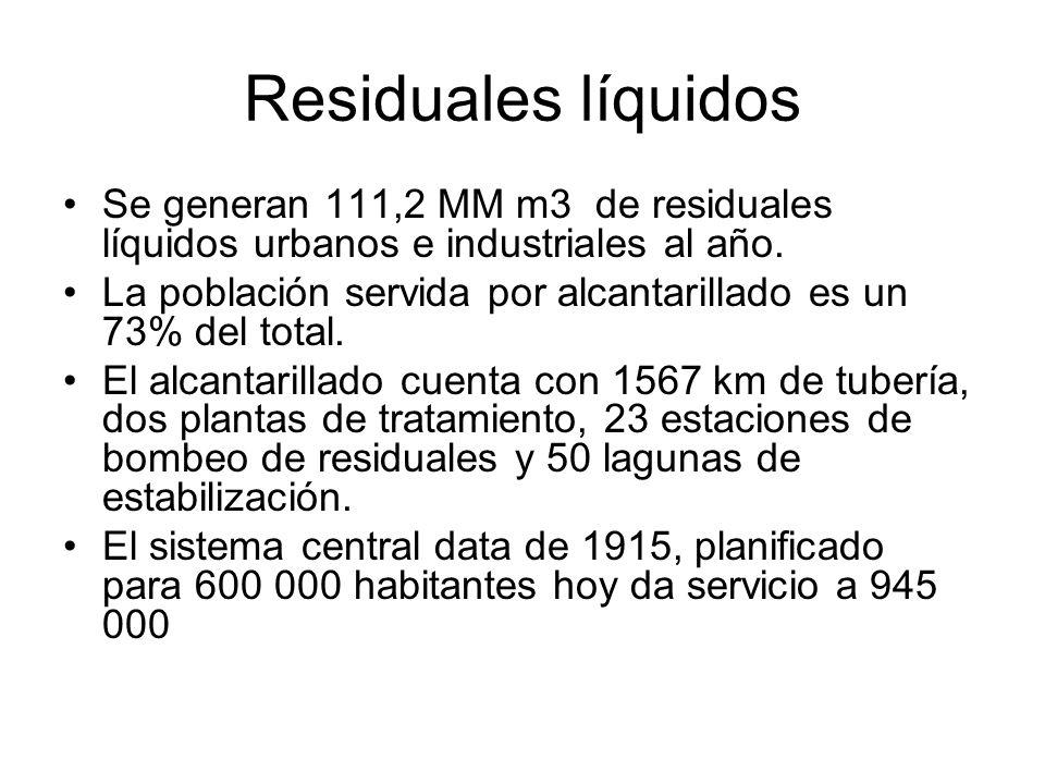 Residuales líquidos Se generan 111,2 MM m3 de residuales líquidos urbanos e industriales al año. La población servida por alcantarillado es un 73% del