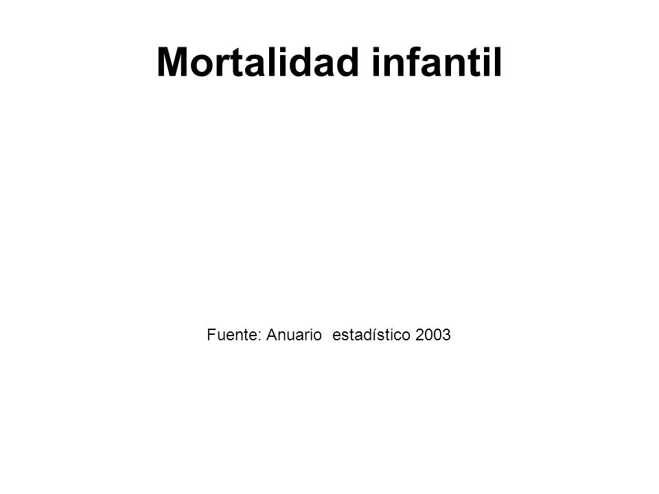 Mortalidad por enfermedades transmisibles según grupos de edad -1 año*1-4 años** 5-14 años*** 15-44 años*** 45-64 años *** 65 años y mas*** Total *** C.Habana1.00.80.08.737.1465.4 70.9 Cuba0.70.61,15,830.6483.0 60.3 Fuente: Anuario Estadístico 2003 * Tasa x 1000 nacidos vivos.