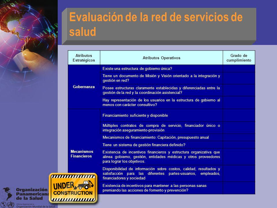 Evaluación de la red de servicios de salud Atributos Estratégicos Atributos Operativos Grado de cumplimiento Gobernanza Existe una estructura de gobie