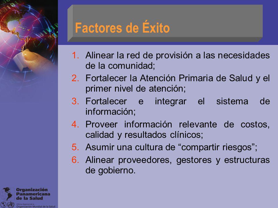 Factores de Éxito 1.Alinear la red de provisión a las necesidades de la comunidad; 2.Fortalecer la Atención Primaria de Salud y el primer nivel de ate