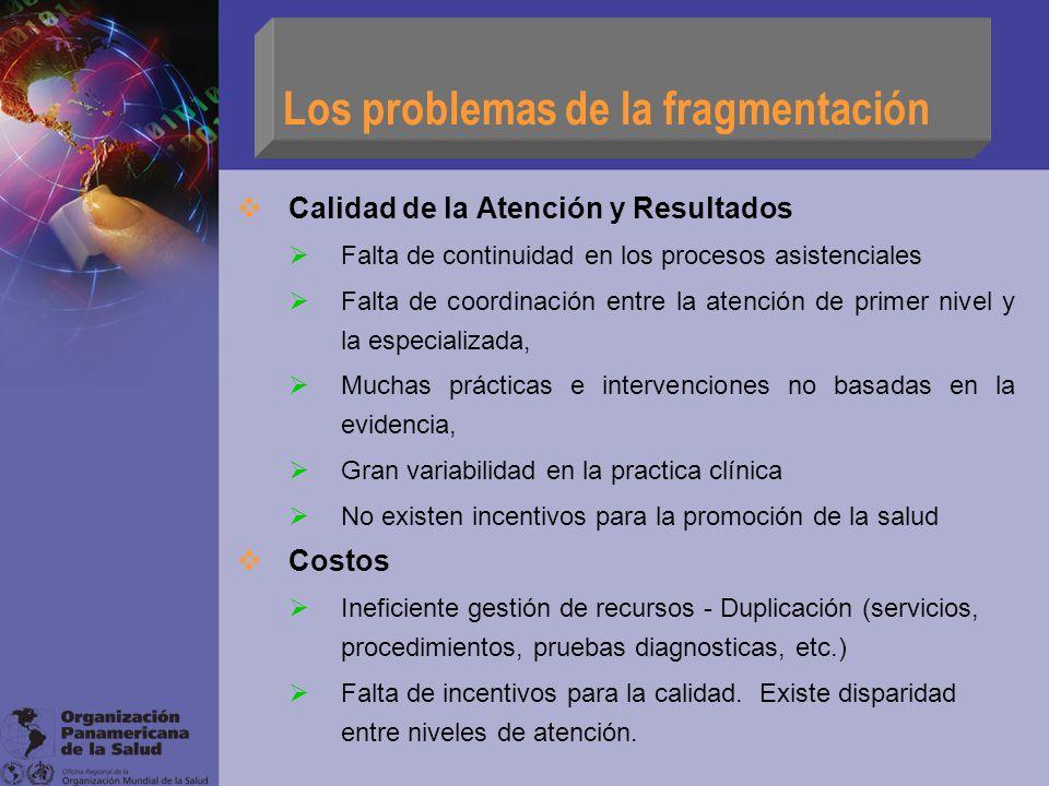 Los problemas de la fragmentación Calidad de la Atención y Resultados Falta de continuidad en los procesos asistenciales Falta de coordinación entre l