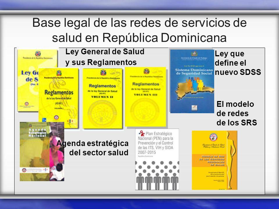 Base legal de las redes de servicios de salud en República Dominicana Ley que define el nuevo SDSS Ley General de Salud y sus Reglamentos Agenda estra