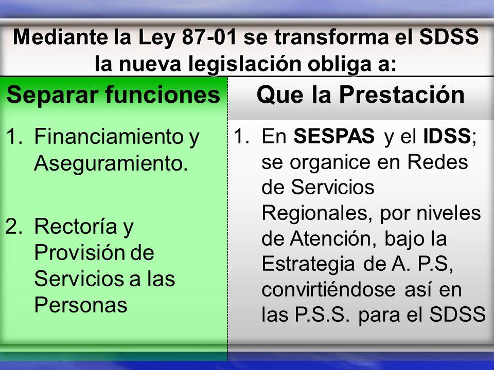 Separar funcionesQue la Prestación 1.Financiamiento y Aseguramiento. 2.Rectoría y Provisión de Servicios a las Personas 1.En SESPAS y el IDSS; se orga