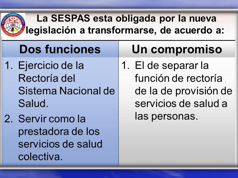 Dos funcionesUn compromiso 1.Ejercicio de la Rectoría del Sistema Nacional de Salud. 2.Servir como la prestadora de los servicios de salud colectiva.