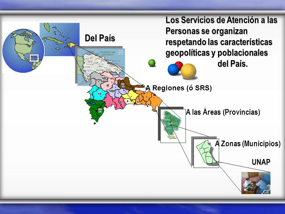 Del País A las Áreas (Provincias) UNAP UNAP Los Servicios de Atención a las Personas se organizan respetando las características geopolíticas y poblac