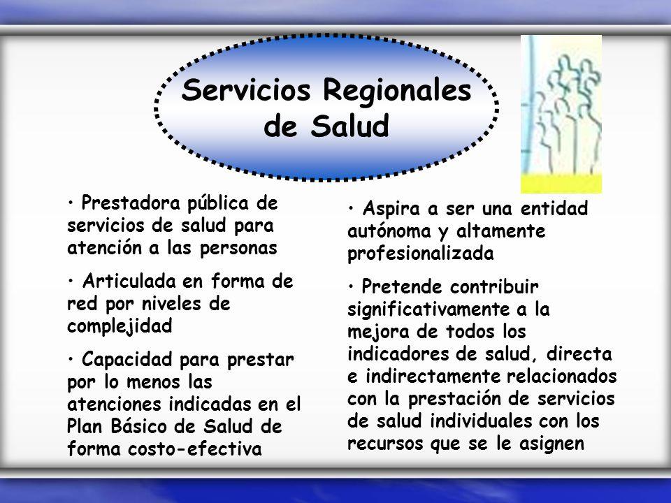 Servicios Regionales de Salud Prestadora pública de servicios de salud para atención a las personas Articulada en forma de red por niveles de compleji