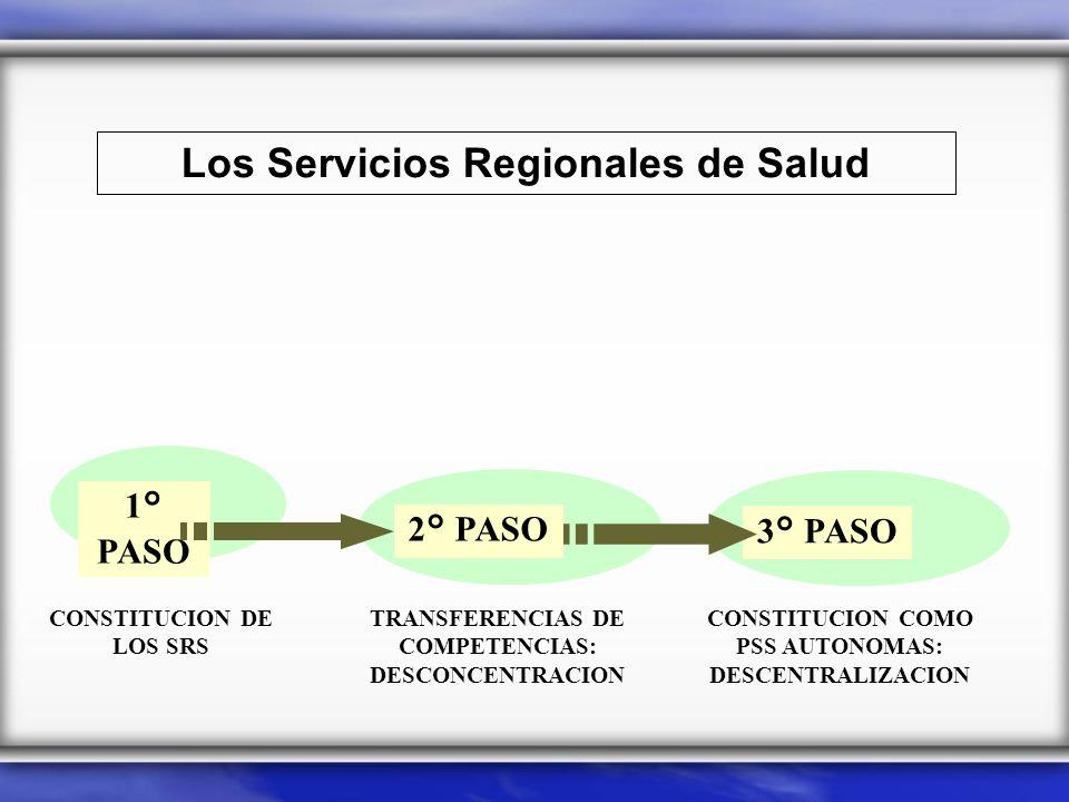 Los Servicios Regionales de Salud 1° PASO 2° PASO3° PASO CONSTITUCION DE LOS SRS TRANSFERENCIAS DE COMPETENCIAS: DESCONCENTRACION CONSTITUCION COMO PS