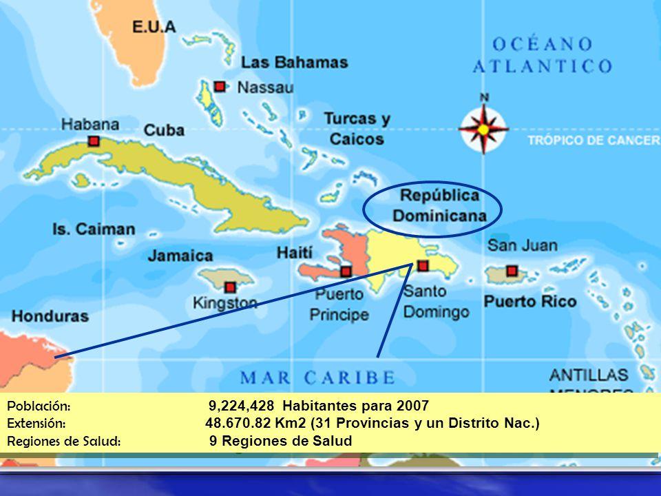 Población: 9,224,428 Habitantes para 2007 Extensión: 48.670.82 Km2 (31 Provincias y un Distrito Nac.) Regiones de Salud: 9 Regiones de Salud Población