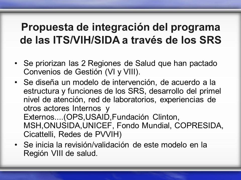 Propuesta de integración del programa de las ITS/VIH/SIDA a través de los SRS Se priorizan las 2 Regiones de Salud que han pactado Convenios de Gestió