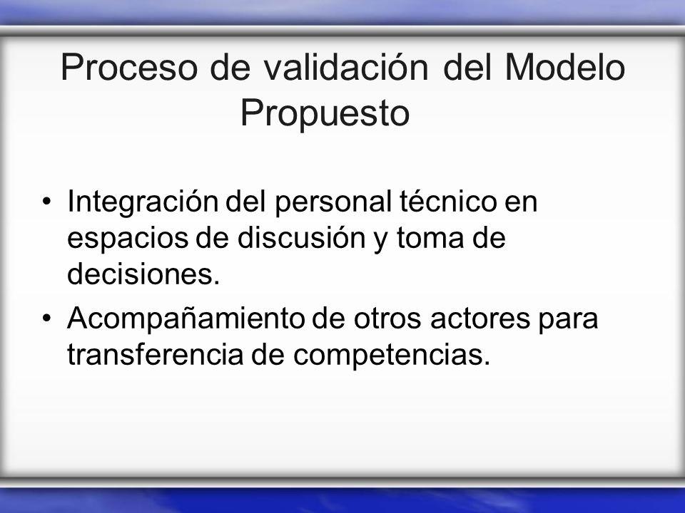 Proceso de validación del Modelo Propuesto Integración del personal técnico en espacios de discusión y toma de decisiones. Acompañamiento de otros act