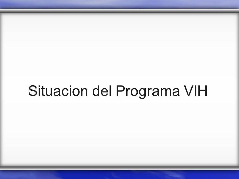 Situacion del Programa VIH