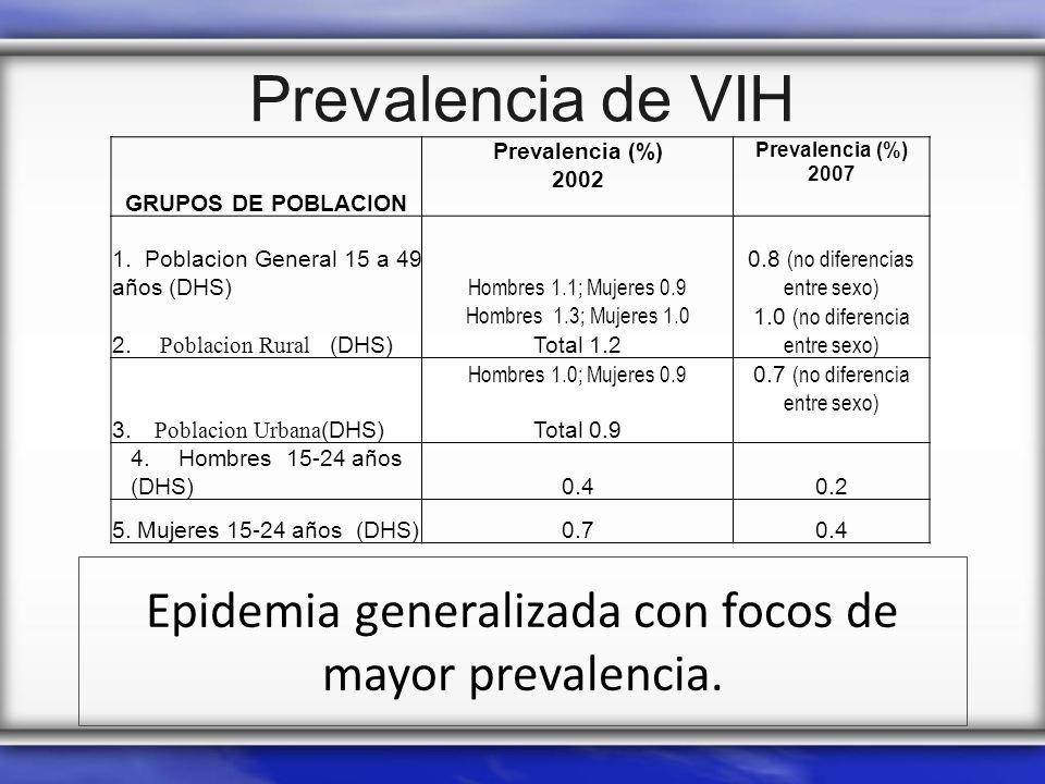 Prevalencia de VIH GRUPOS DE POBLACION Prevalencia (%) 2002 Prevalencia (%) 2007 1. Poblacion General 15 a 49 años (DHS) Hombres 1.1; Mujeres 0.9 0.8
