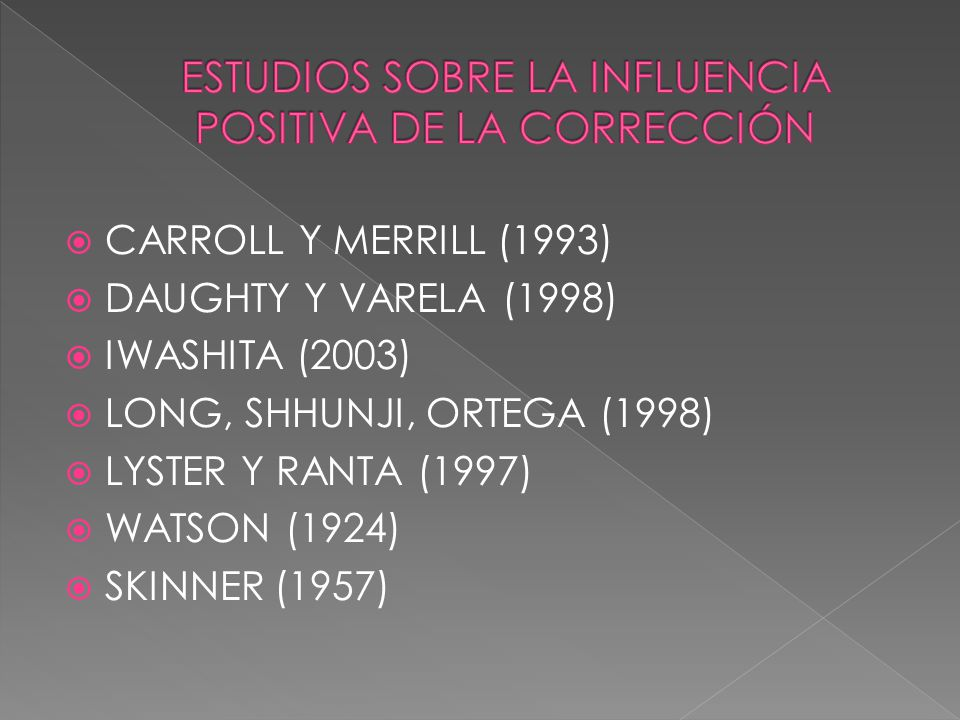 CARROLL Y MERRILL (1993) DAUGHTY Y VARELA (1998) IWASHITA (2003) LONG, SHHUNJI, ORTEGA (1998) LYSTER Y RANTA (1997) WATSON (1924) SKINNER (1957)
