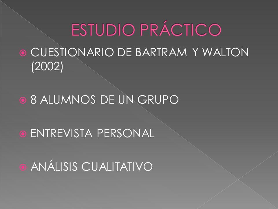 CUESTIONARIO DE BARTRAM Y WALTON (2002) 8 ALUMNOS DE UN GRUPO ENTREVISTA PERSONAL ANÁLISIS CUALITATIVO