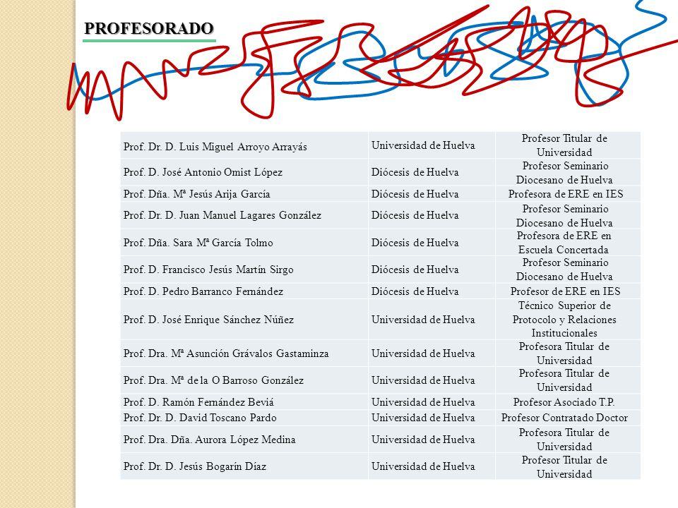 Prof. Dr. D. Luis Miguel Arroyo Arrayás Universidad de Huelva Profesor Titular de Universidad Prof. D. José Antonio Omist LópezDiócesis de Huelva Prof