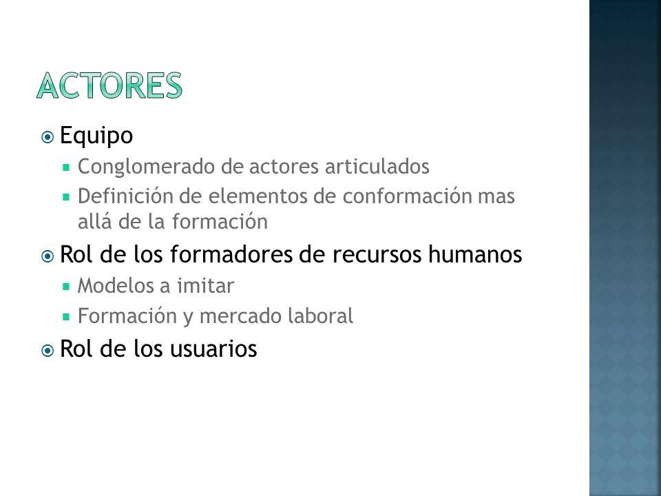 Equipo Conglomerado de actores articulados Definición de elementos de conformación mas allá de la formación Rol de los formadores de recursos humanos Modelos a imitar Formación y mercado laboral Rol de los usuarios