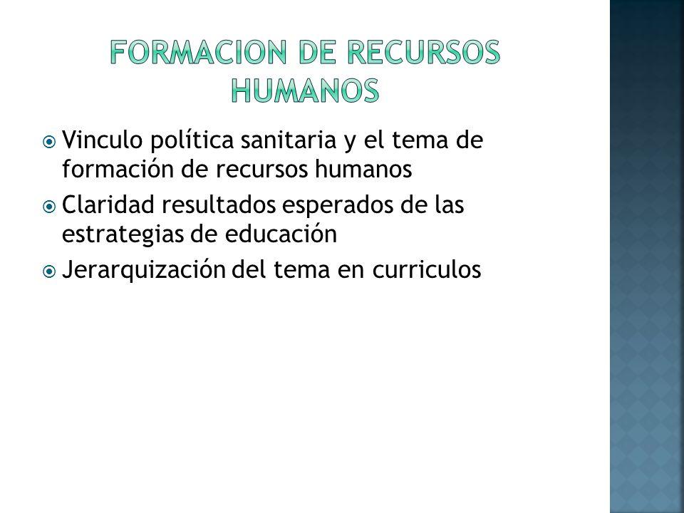 Vinculo política sanitaria y el tema de formación de recursos humanos Claridad resultados esperados de las estrategias de educación Jerarquización del tema en curriculos