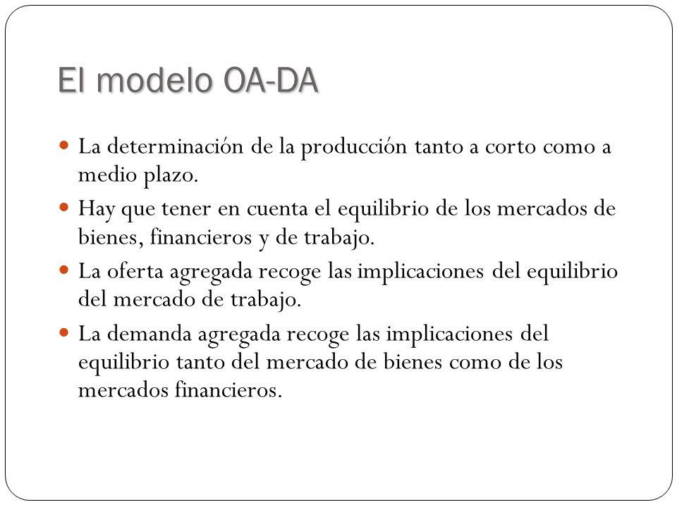 El modelo OA-DA La determinación de la producción tanto a corto como a medio plazo.