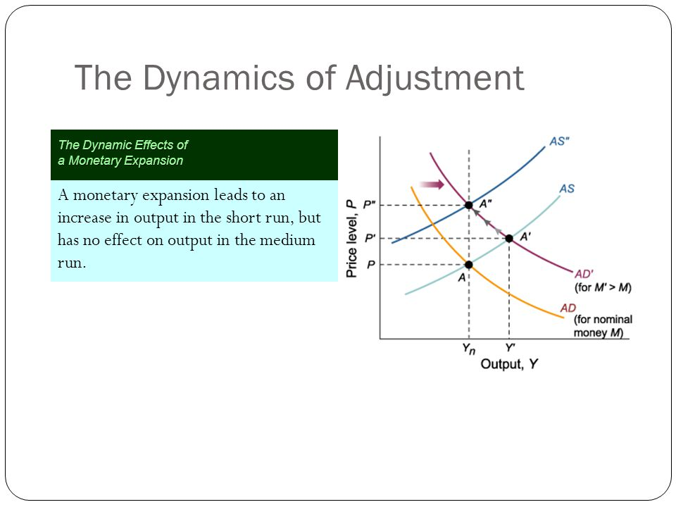 The Dynamics of Adjustment A monetary expansion leads to an increase in output in the short run, but has no effect on output in the medium run. The Dy