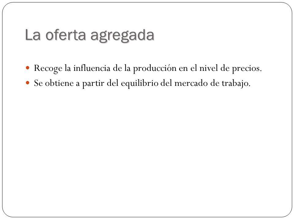 La oferta agregada Recoge la influencia de la producción en el nivel de precios.