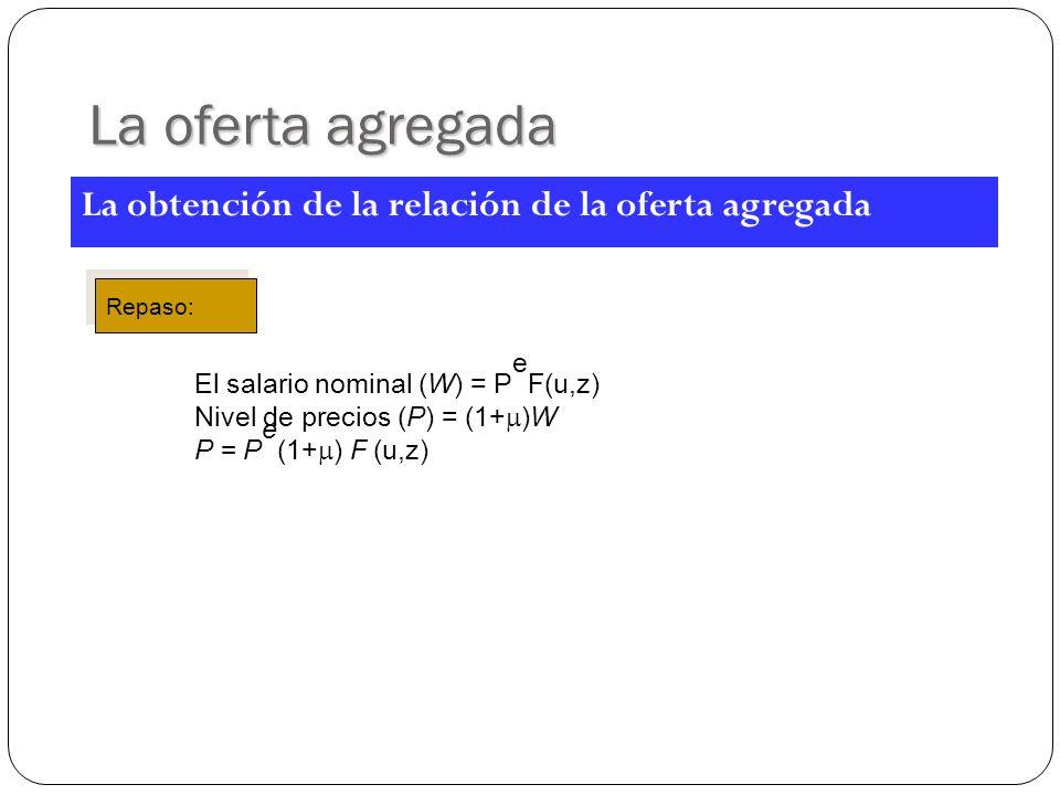 La obtención de la relación de la oferta agregada La oferta agregada Repaso: El salario nominal (W) = P e F(u,z) Nivel de precios (P) = (1+ )W P = P e (1+ ) F (u,z)